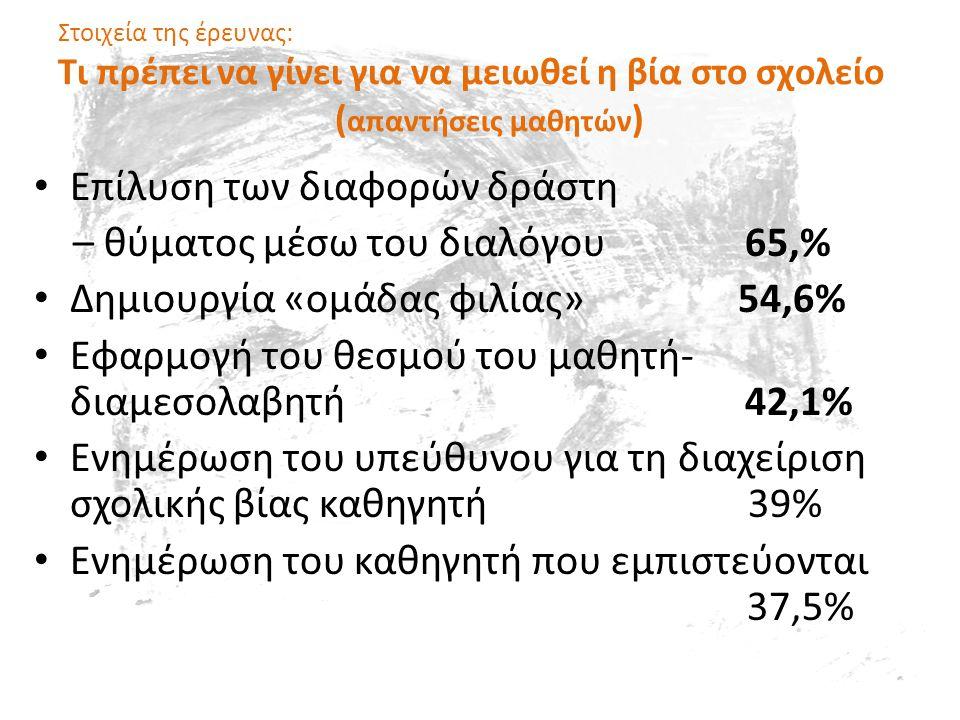 Επίλυση των διαφορών δράστη – θύματος μέσω του διαλόγου 65,%