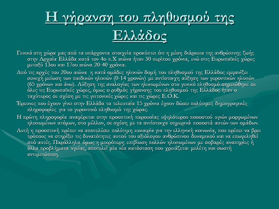 Η γήρανση του πληθυσμού της Ελλάδος