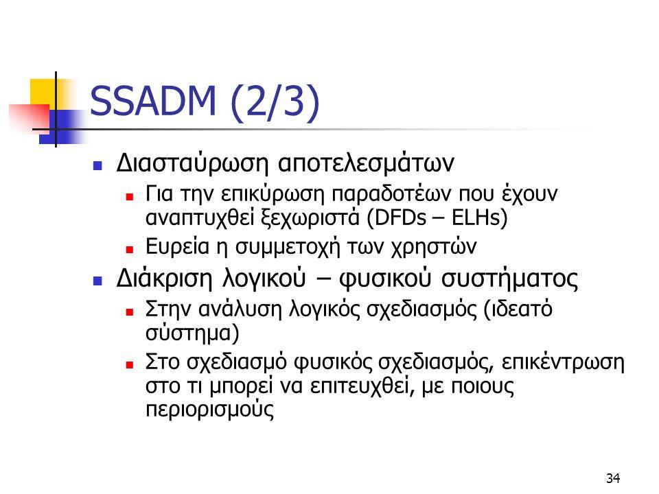 SSADM (2/3) Διασταύρωση αποτελεσμάτων