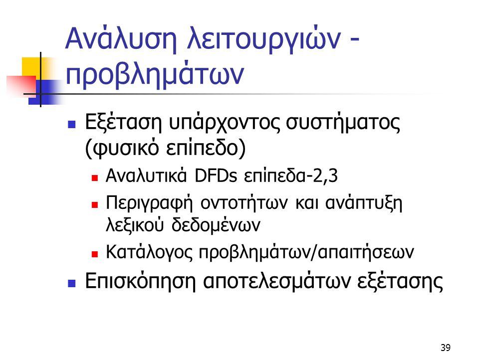 Ανάλυση λειτουργιών -προβλημάτων