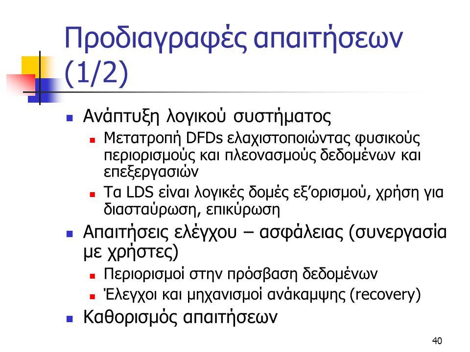 Προδιαγραφές απαιτήσεων (1/2)