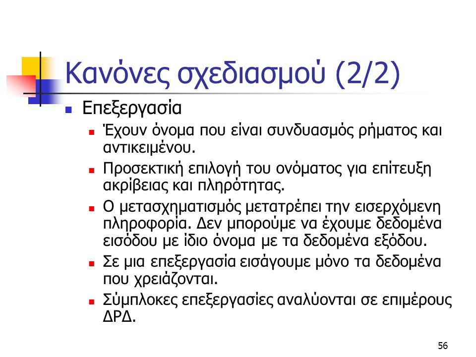 Κανόνες σχεδιασμού (2/2)