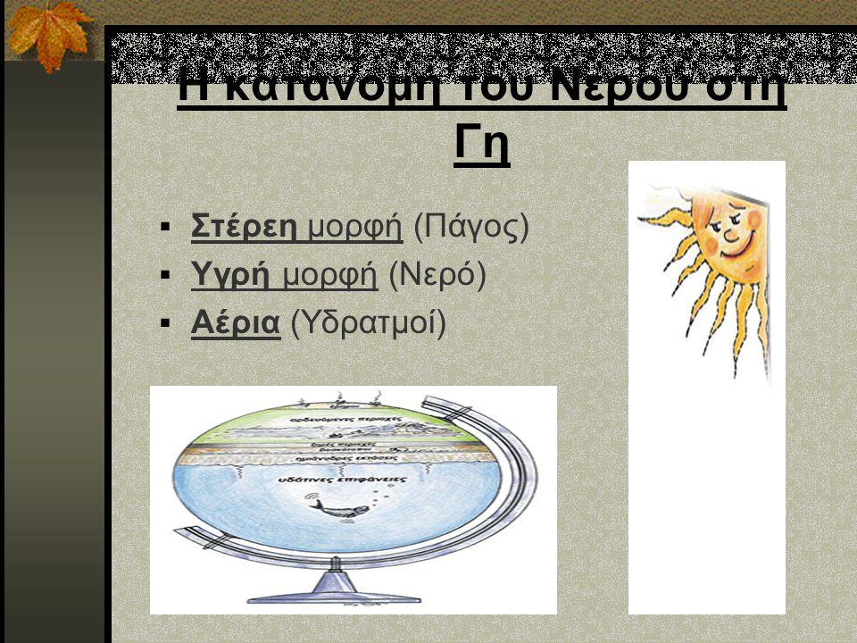 Η κατανομή του Νερού στη Γη