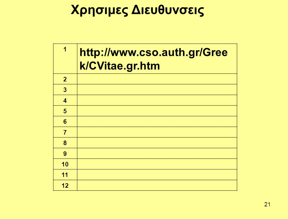 Χρησιμες Διευθυνσεις http://www.cso.auth.gr/Greek/CVitae.gr.htm 1 2 3