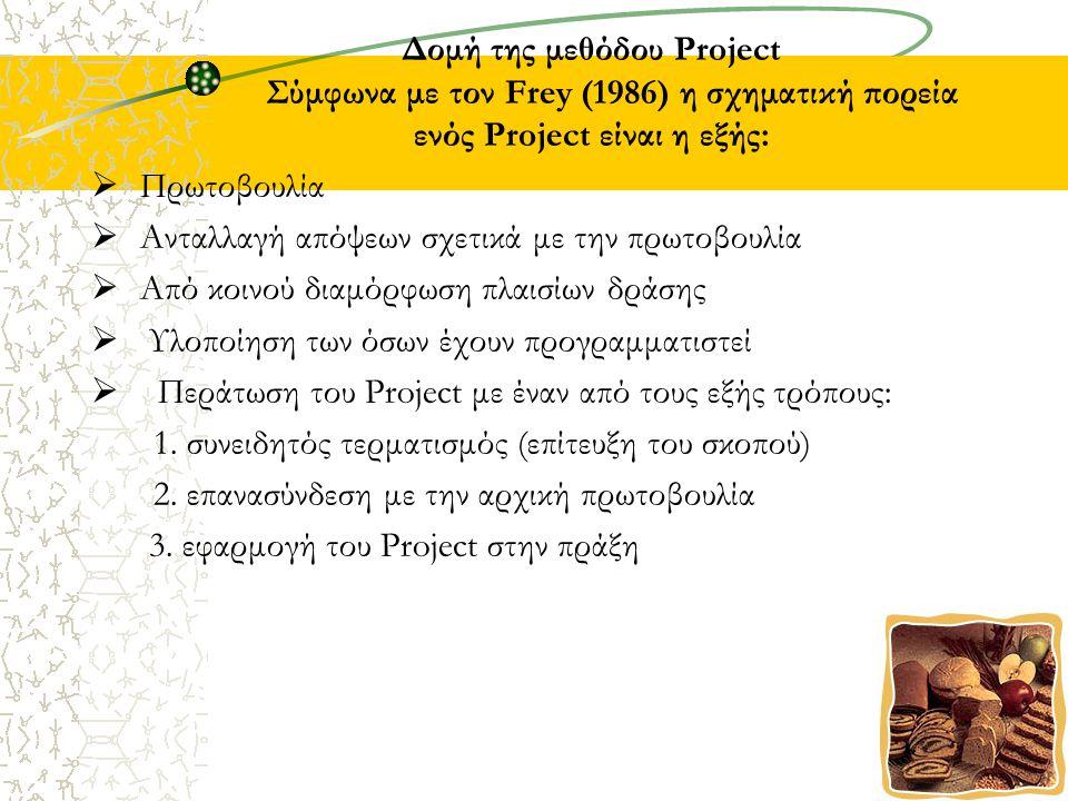 Δομή της μεθόδου Project Σύμφωνα με τον Frey (1986) η σχηματική πορεία