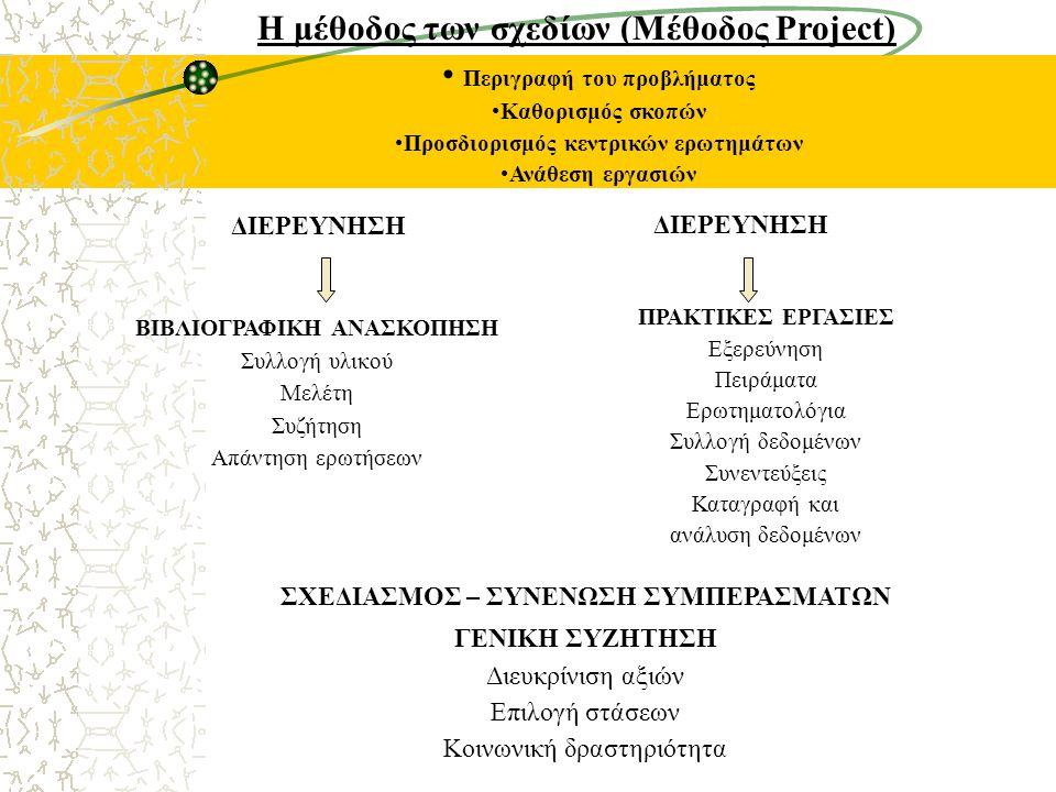 Η μέθοδος των σχεδίων (Μέθοδος Project)