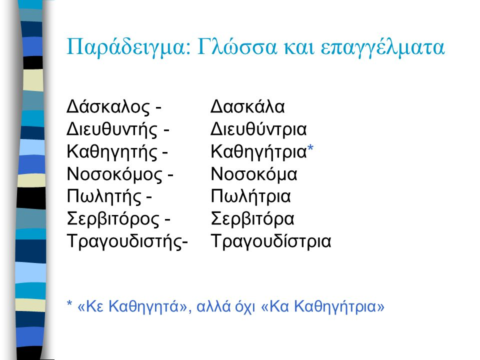 Παράδειγμα: Γλώσσα και επαγγέλματα