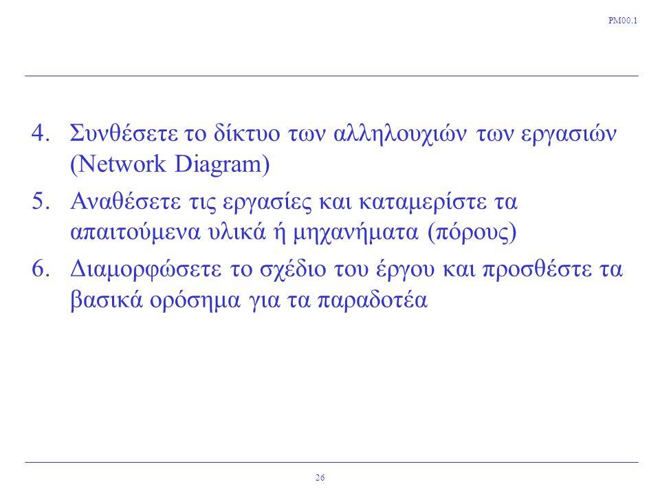 4. Συνθέσετε το δίκτυο των αλληλουχιών των εργασιών (Network Diagram)