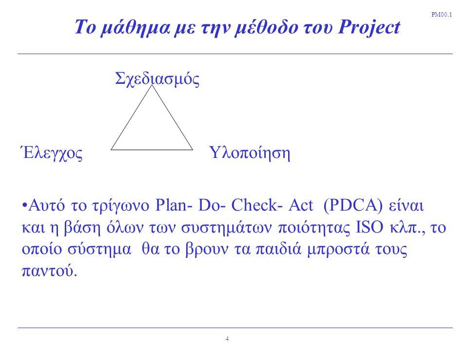 Το μάθημα με την μέθοδο του Project