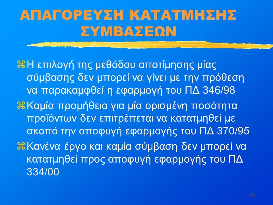 ΑΠΑΓΟΡΕΥΣΗ ΚΑΤΑΤΜΗΣΗΣ ΣΥΜΒΑΣΕΩΝ