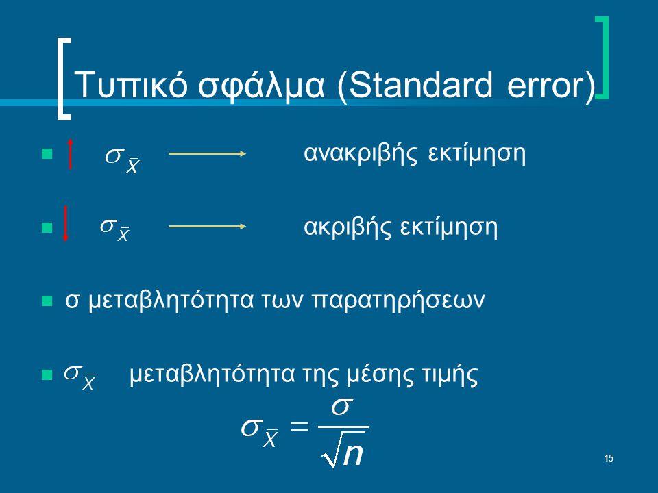 Τυπικό σφάλμα (Standard error)