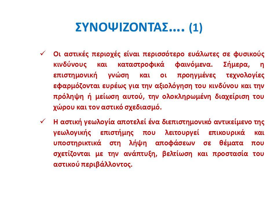 ΣΥΝΟΨΙΖΟΝΤΑΣ…. (1)