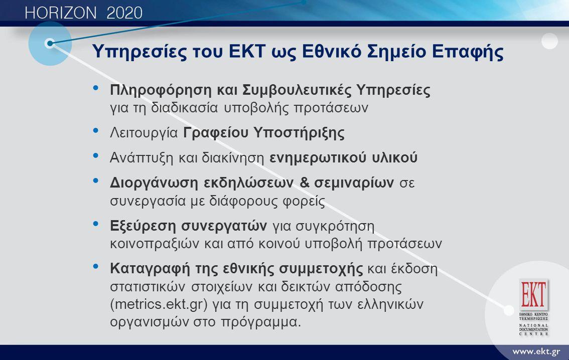 Υπηρεσίες του ΕΚΤ ως Εθνικό Σημείο Επαφής