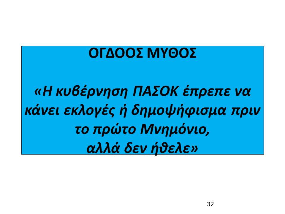 ΟΓΔΟΟΣ ΜΥΘΟΣ «Η κυβέρνηση ΠΑΣΟΚ έπρεπε να κάνει εκλογές ή δημοψήφισμα πριν το πρώτο Μνημόνιο,