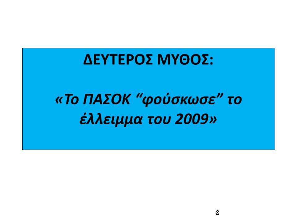 ΔΕΥΤΕΡΟΣ ΜΥΘΟΣ: «Το ΠΑΣΟΚ φούσκωσε το έλλειμμα του 2009»