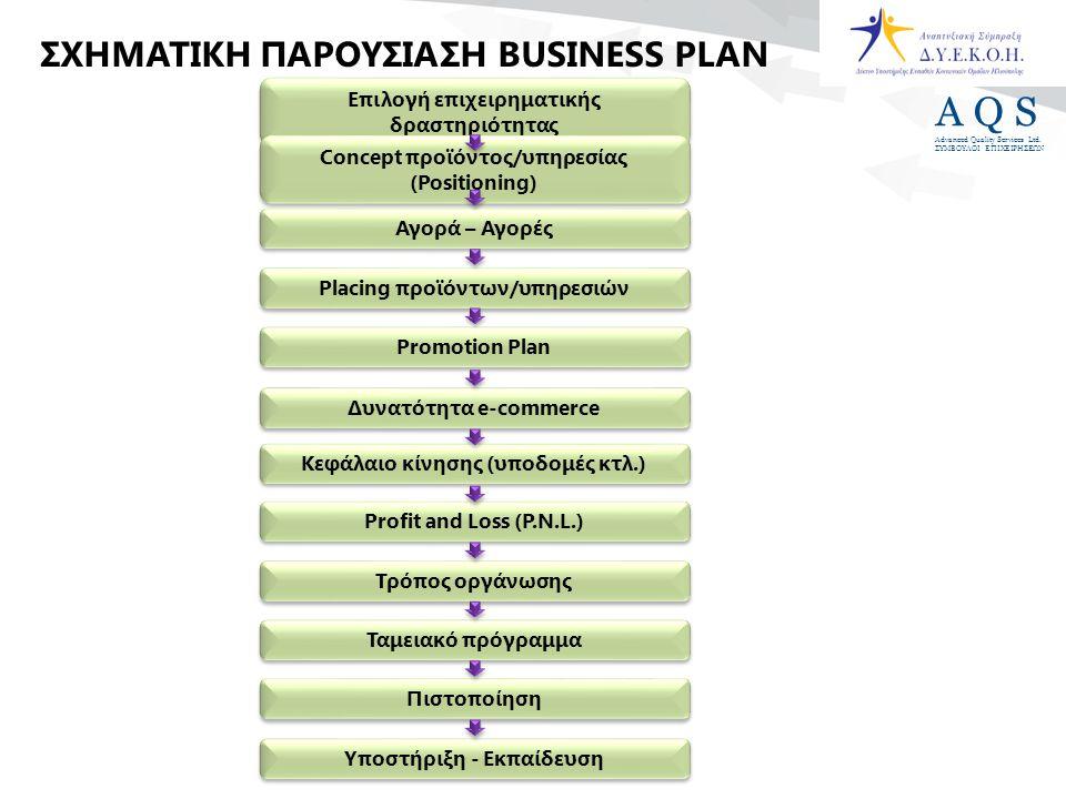 ΣΧΗΜΑΤΙΚΗ ΠΑΡΟΥΣΙΑΣΗ BUSINESS PLAN