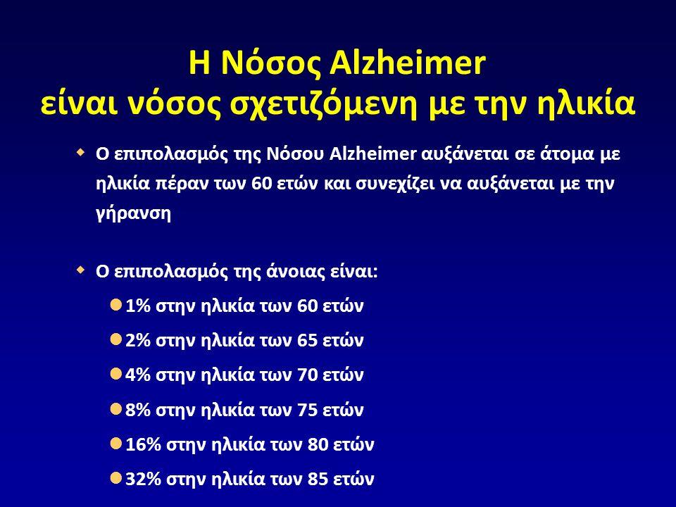 H Νόσος Alzheimer είναι νόσος σχετιζόμενη με την ηλικία