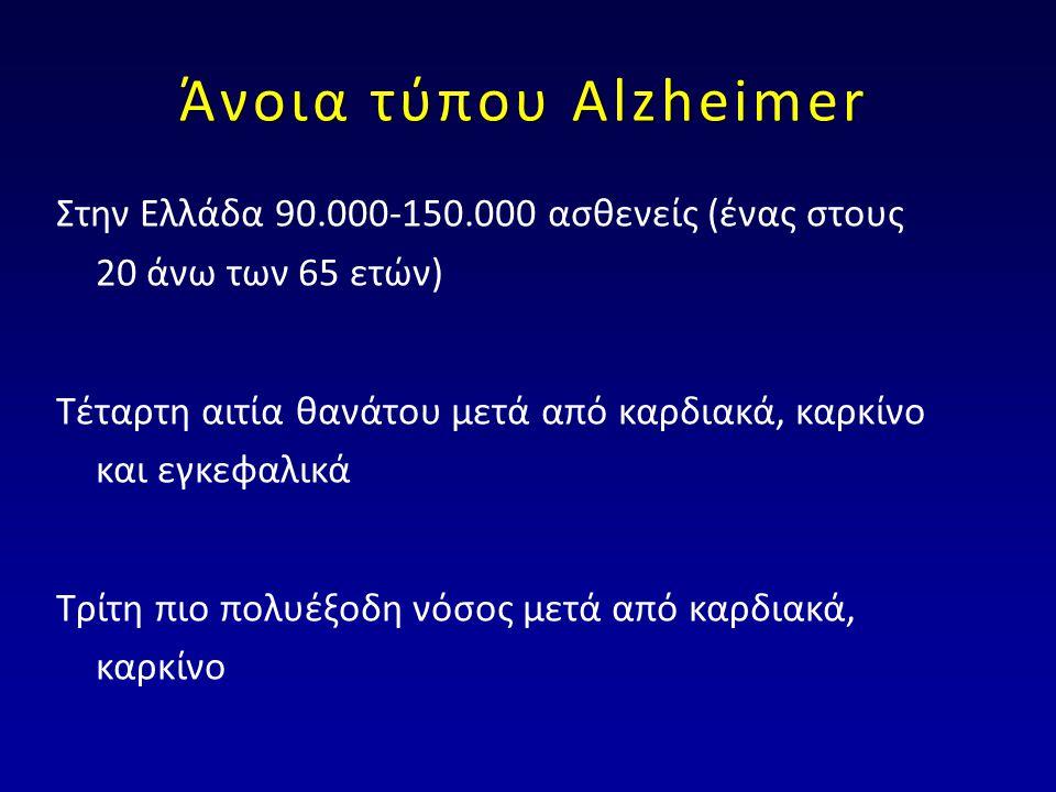 Άνοια τύπου Alzheimer Στην Ελλάδα 90.000-150.000 ασθενείς (ένας στους 20 άνω των 65 ετών)