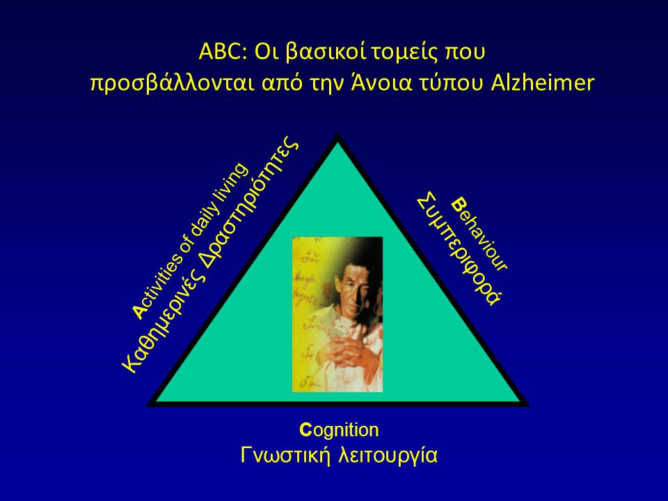 ABC: Οι βασικοί τομείς που προσβάλλονται από την Άνοια τύπου Alzheimer