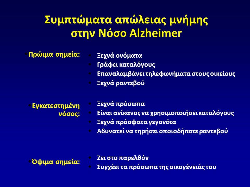 Συμπτώματα απώλειας μνήμης στην Νόσο Alzheimer
