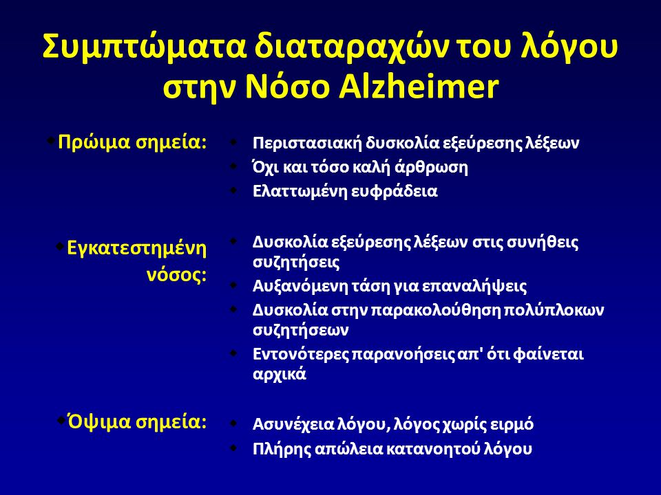 Συμπτώματα διαταραχών του λόγου στην Νόσο Alzheimer
