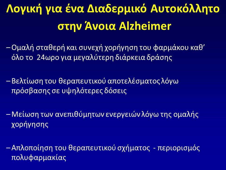 Λογική για ένα Διαδερμικό Αυτοκόλλητο στην Άνοια Alzheimer
