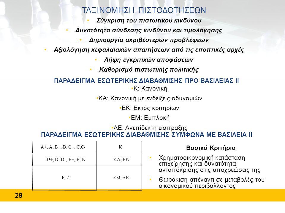 ΤΑΞΙΝΟΜΗΣΗ ΠΙΣΤΟΔΟΤΗΣΕΩΝ