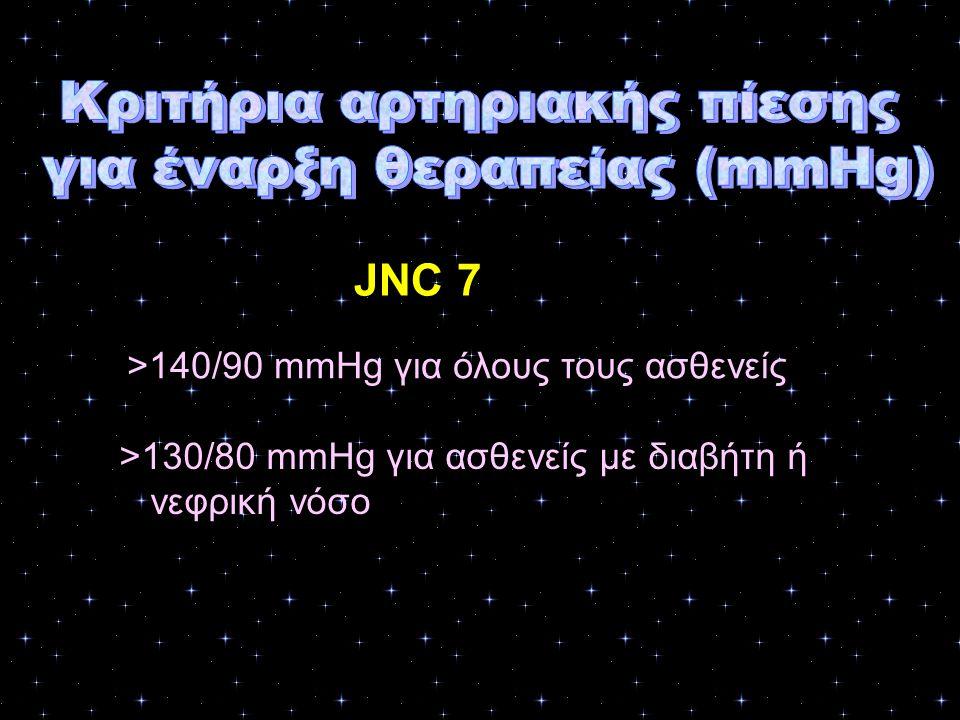 JNC 7 >140/90 mmHg για όλους τους ασθενείς