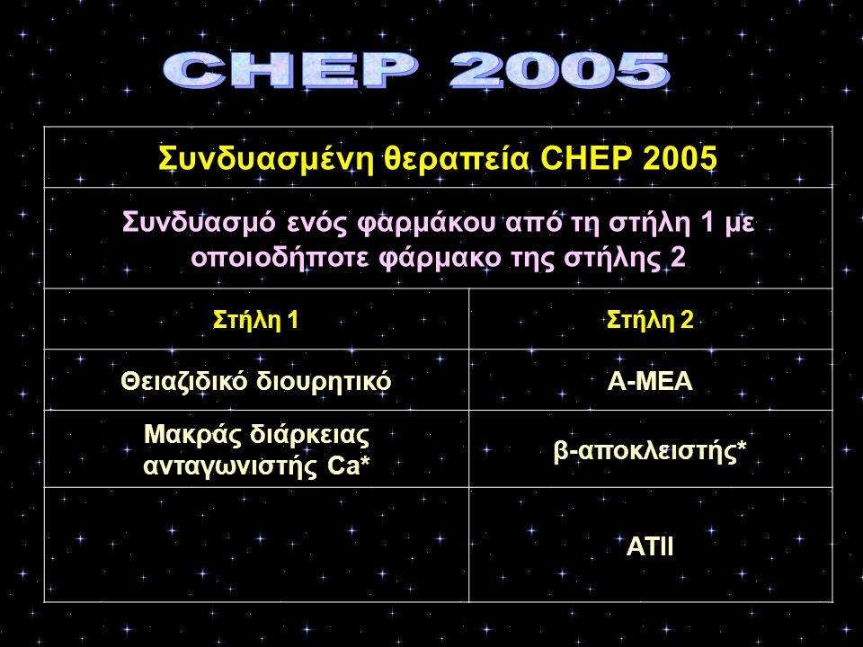 Συνδυασμένη θεραπεία CHEP 2005 Μακράς διάρκειας ανταγωνιστής Ca*