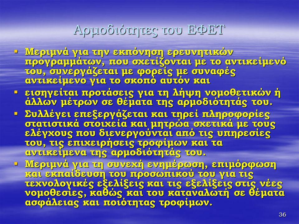 Αρμοδιότητες του ΕΦΕΤ