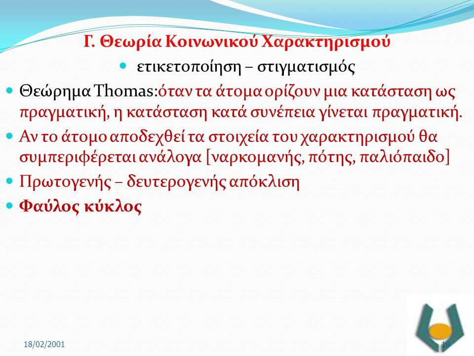 Γ. Θεωρία Κοινωνικού Χαρακτηρισμού