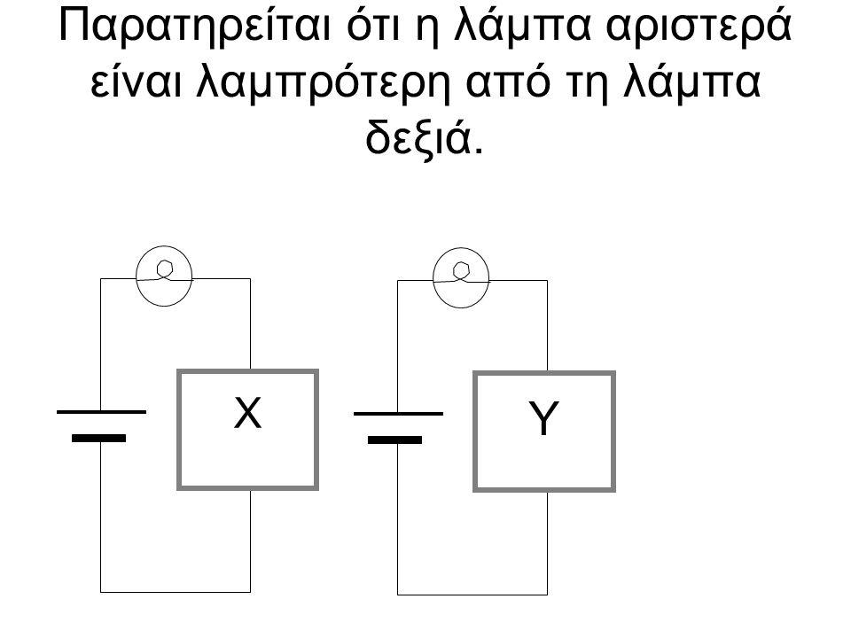 Παρατηρείται ότι η λάμπα αριστερά είναι λαμπρότερη από τη λάμπα δεξιά.