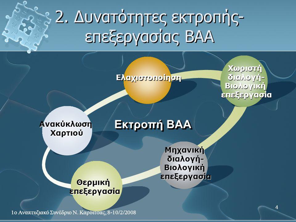 2. Δυνατότητες εκτροπής-επεξεργασίας ΒΑΑ