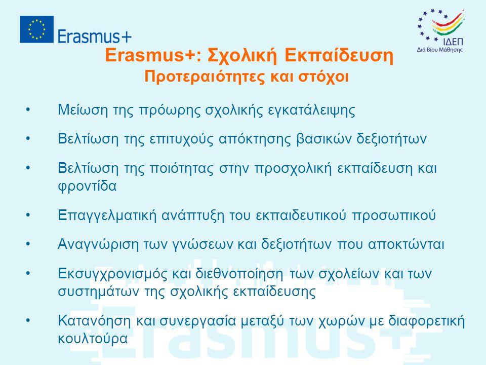 Erasmus+: Σχολική Εκπαίδευση Προτεραιότητες και στόχοι