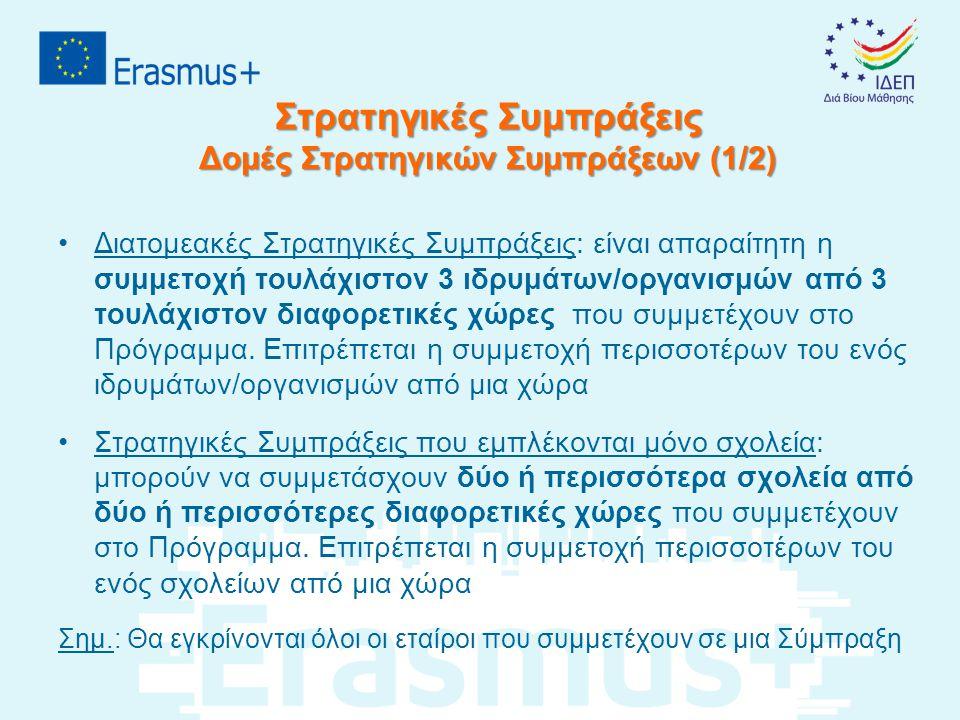 Στρατηγικές Συμπράξεις Δομές Στρατηγικών Συμπράξεων (1/2)