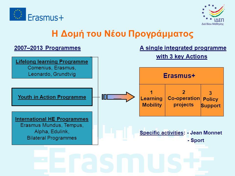 Η Δομή του Νέου Προγράμματος