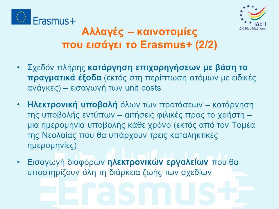 Αλλαγές – καινοτομίες που εισάγει το Erasmus+ (2/2)