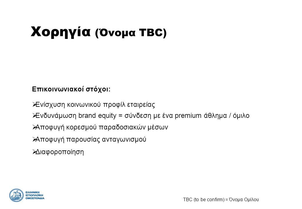 Χορηγία (Όνομα TBC) Επικοινωνιακοί στόχοι: