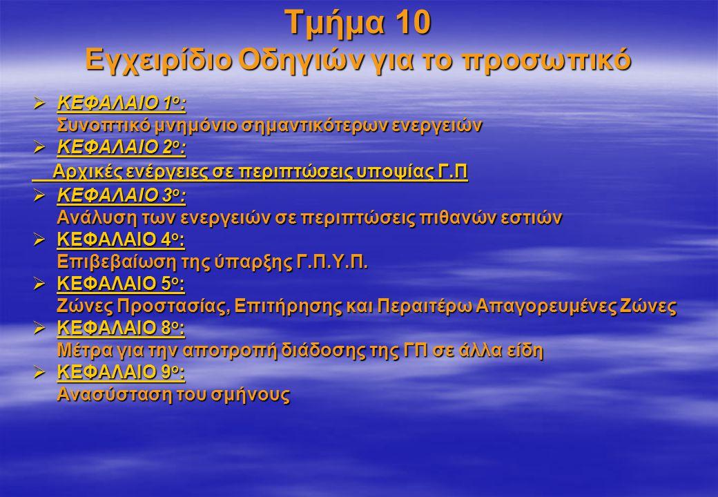 Τμήμα 10 Εγχειρίδιο Οδηγιών για το προσωπικό