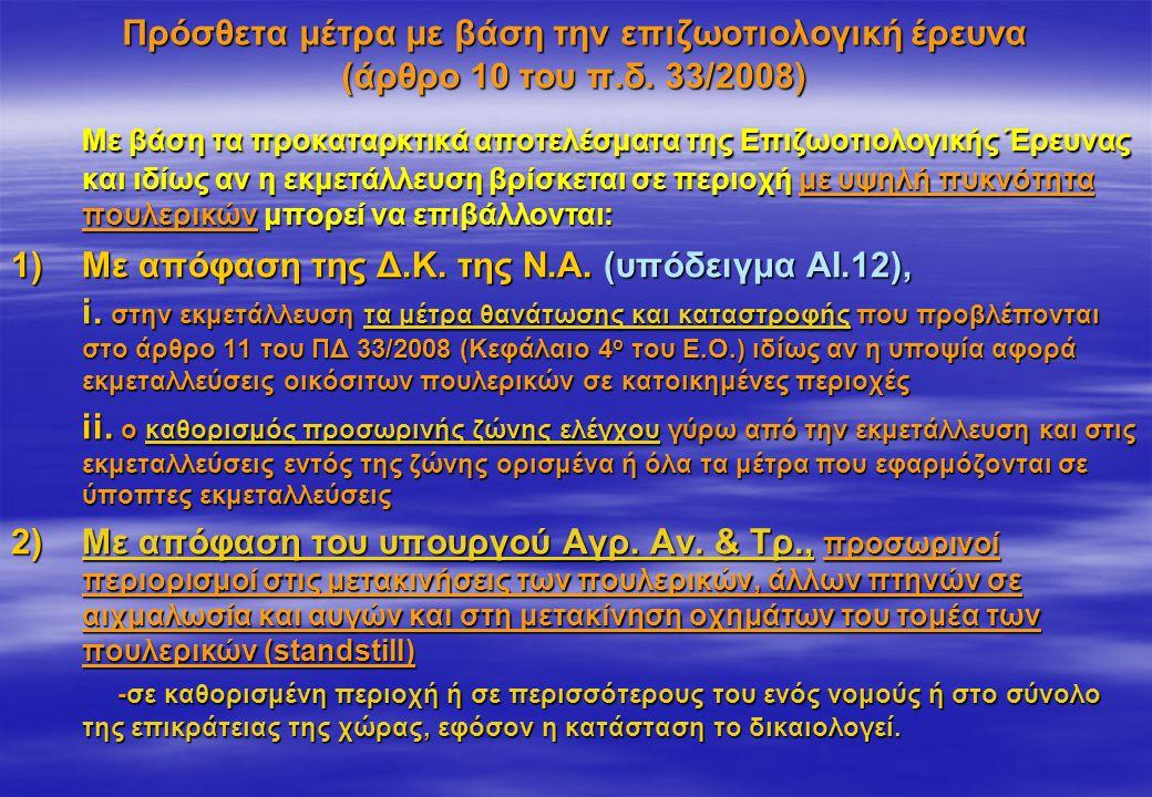 Πρόσθετα μέτρα με βάση την επιζωοτιολογική έρευνα (άρθρο 10 του π. δ