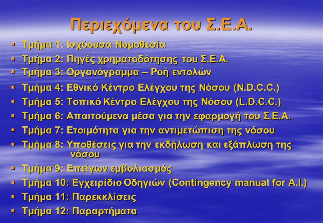 Περιεχόμενα του Σ.Ε.Α. Τμήμα 1: Ισχύουσα Νομοθεσία
