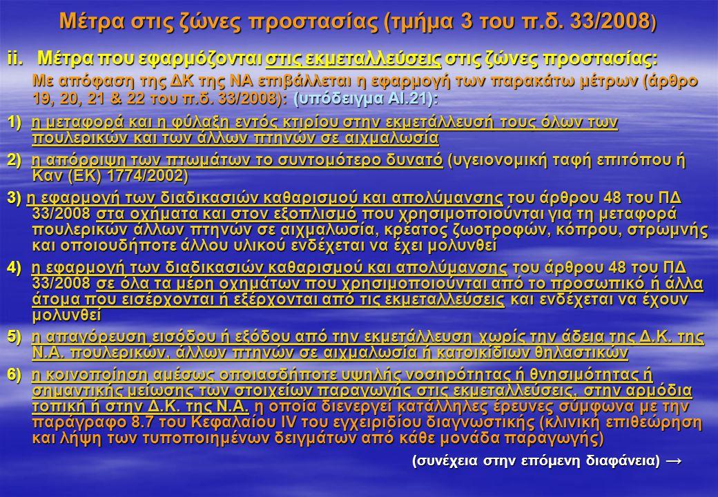 Μέτρα στις ζώνες προστασίας (τμήμα 3 του π.δ. 33/2008)
