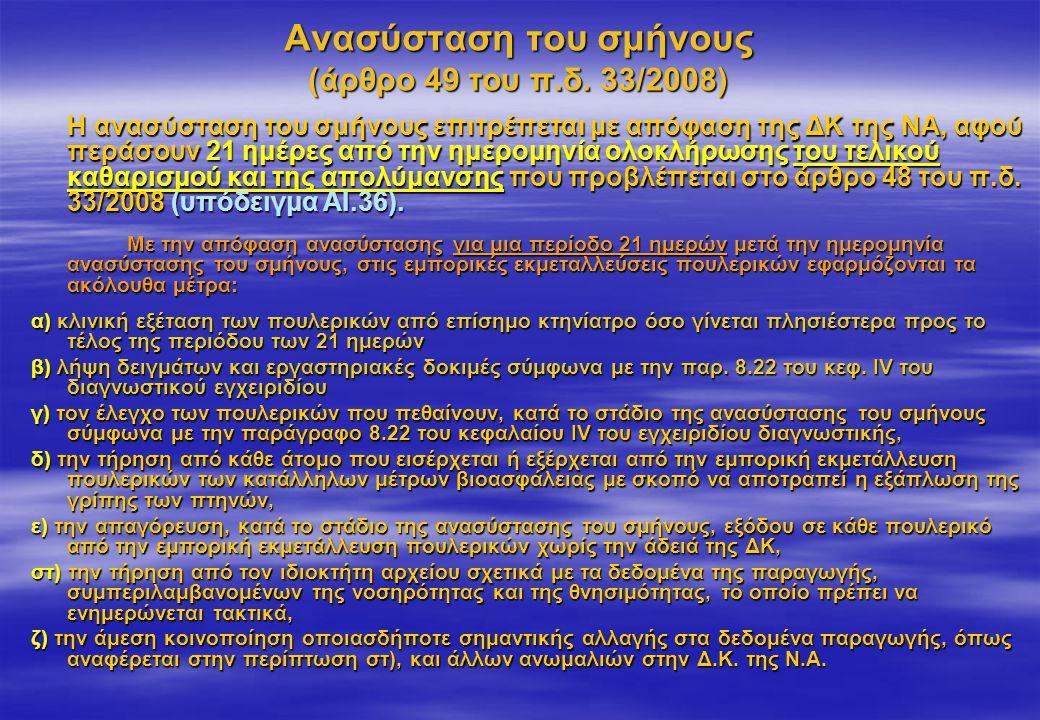 Ανασύσταση του σμήνους (άρθρο 49 του π.δ. 33/2008)