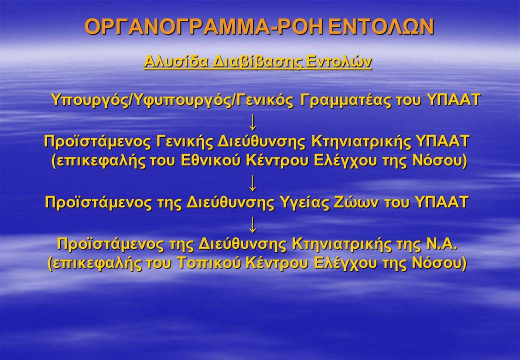 ΟΡΓΑΝΟΓΡΑΜΜΑ-ΡΟΗ ΕΝΤΟΛΩΝ