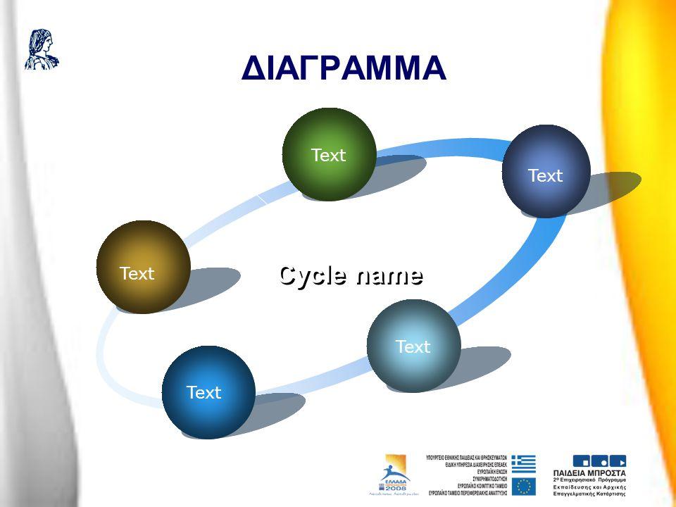 ΔΙΑΓΡΑΜΜΑ Add Your Text Text Text Cycle name Text Text Text