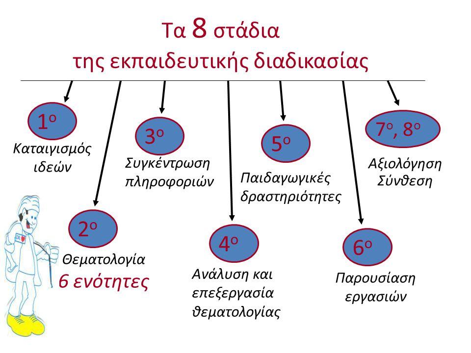 Τα 8 στάδια της εκπαιδευτικής διαδικασίας