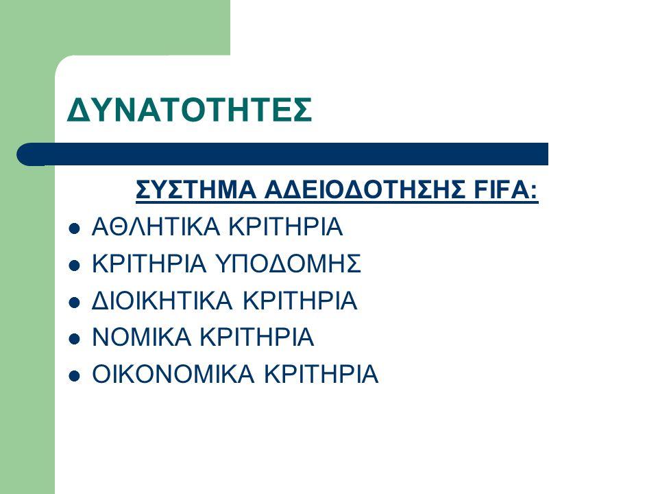 ΣΥΣΤΗΜΑ ΑΔΕΙΟΔΟΤΗΣΗΣ FIFA: