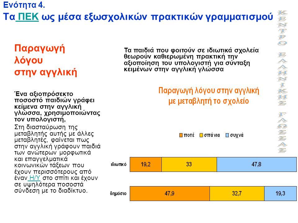 Ενότητα 4. Τα ΠΕΚ ως μέσα εξωσχολικών πρακτικών γραμματισμού