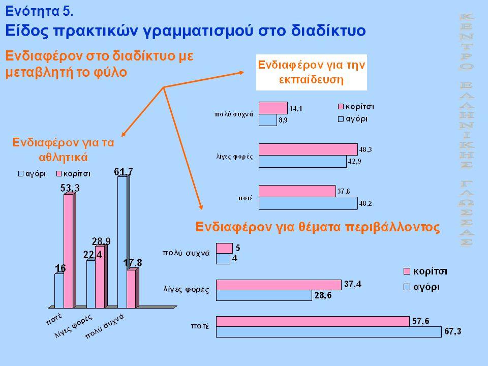 Ενότητα 5. Είδος πρακτικών γραμματισμού στο διαδίκτυο