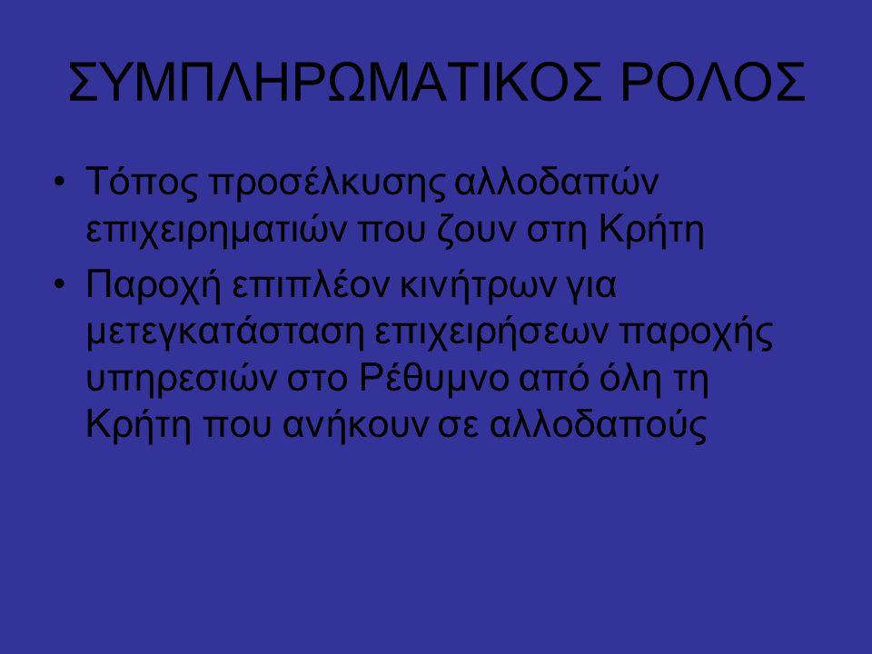 ΣΥΜΠΛΗΡΩΜΑΤΙΚΟΣ ΡΟΛΟΣ